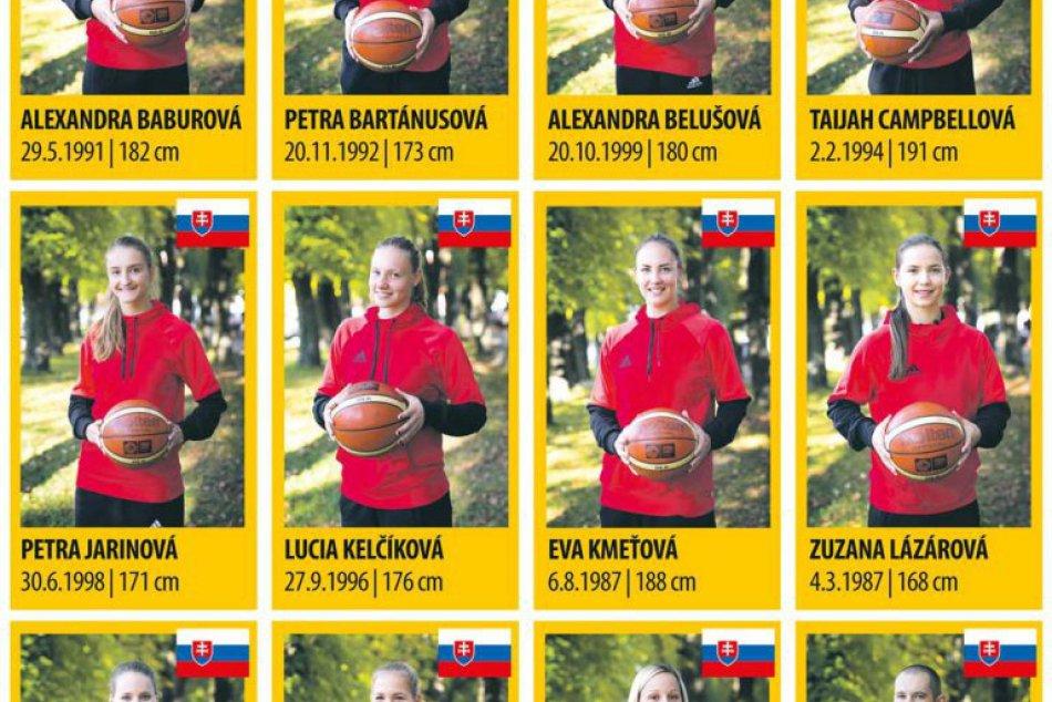 Basketbalistky Ružomberka začínajú s tromi posilami a novou kapitánkou