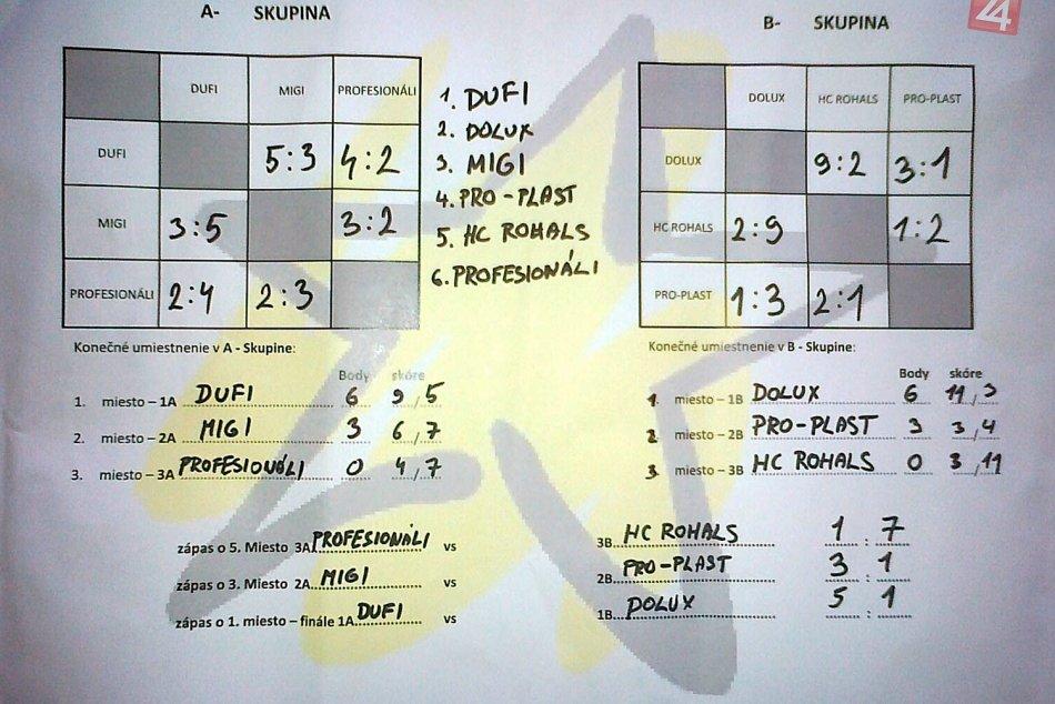 Hokej - Rohals turnaj