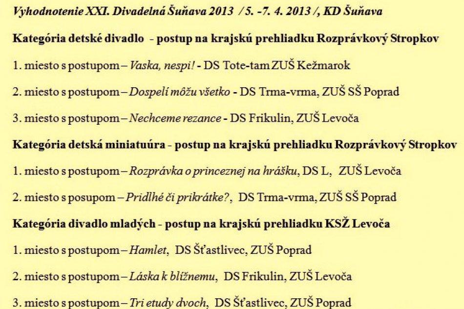Divadelná Šuňava pozná ocenené súbory i jednotlivcov