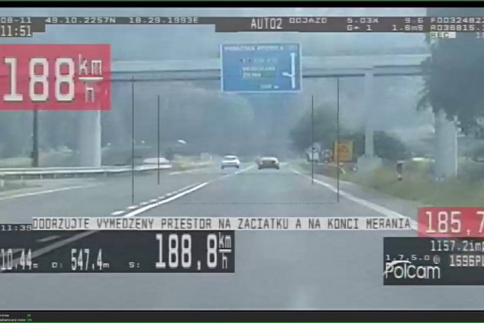 Policajná akcia v Považskobystrickom okrese: Rekord vodiča (46) pri Plevníku