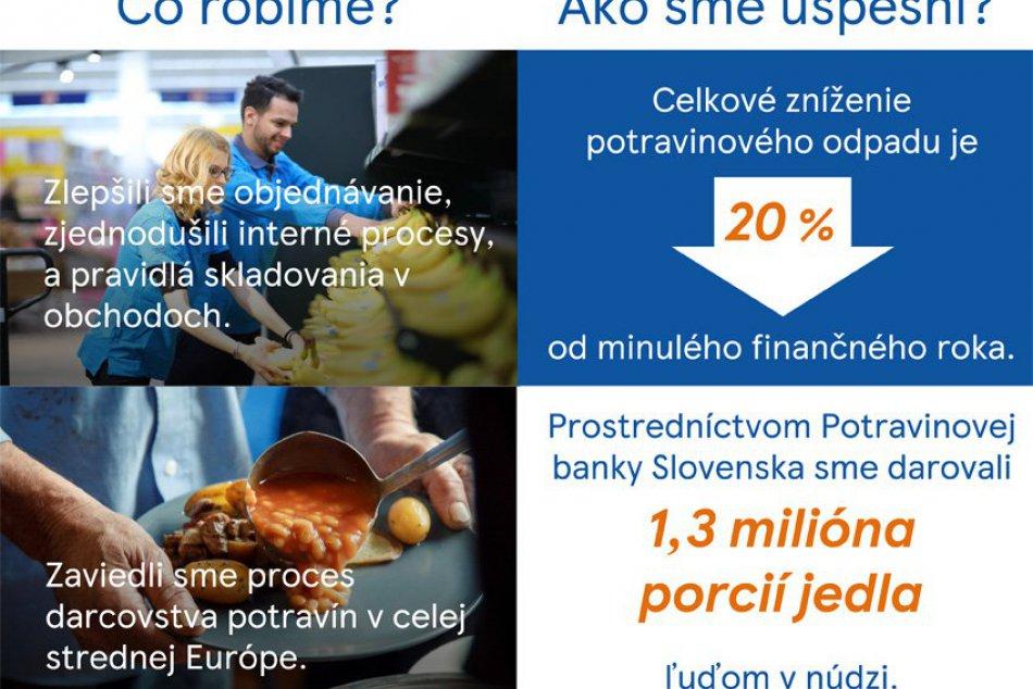 TESCO znižuje potravinový odpad: Pozrite grafy