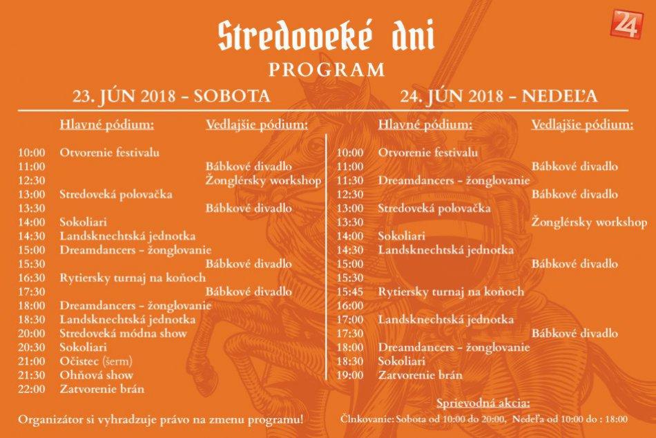 Stredoveké dni v Hlohovci: Kompletný program hodina po hodine