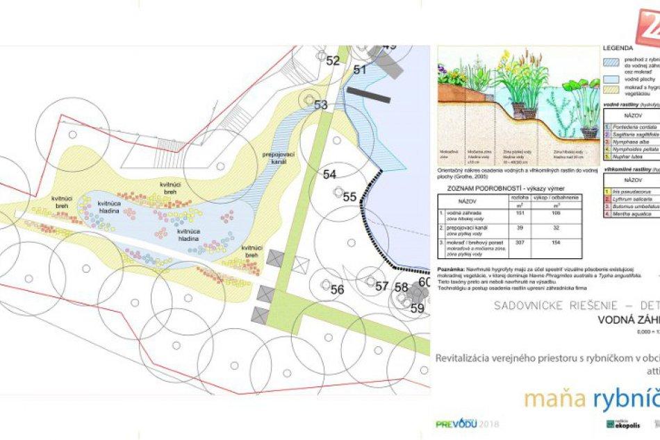 Revitalizácia rybníčka v obci Maňa