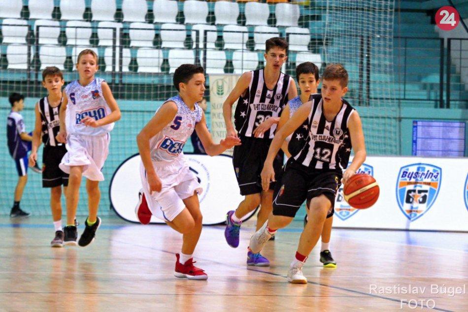 Európska mládežnícka basketbalová liga
