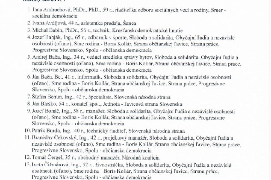 ZOZNAM zaregistrovaných kandidátov na funkciu mestského poslanca v Humennom