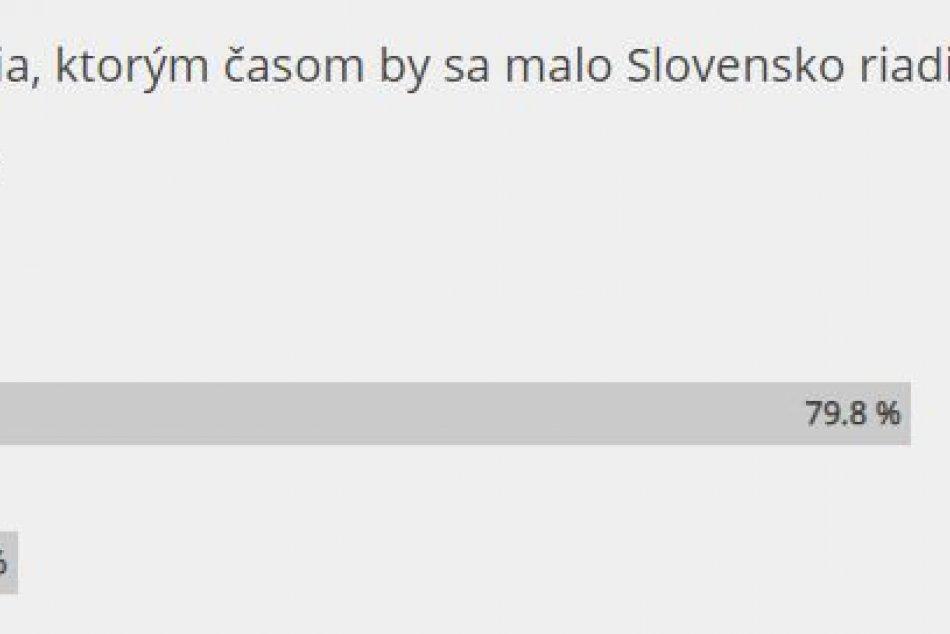 Ktorým časom by sa malo riadiť Slovensko podľa Zvolenčanov?