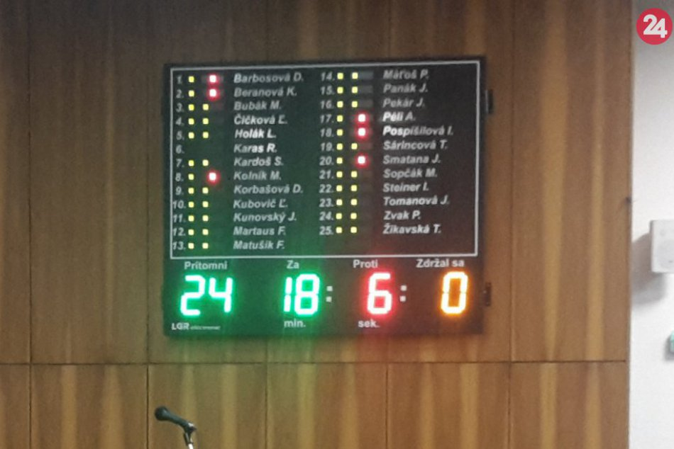 Primátorovi Karolovi Janasovi navýšili plat o 50%: Takto hlasovali poslanci