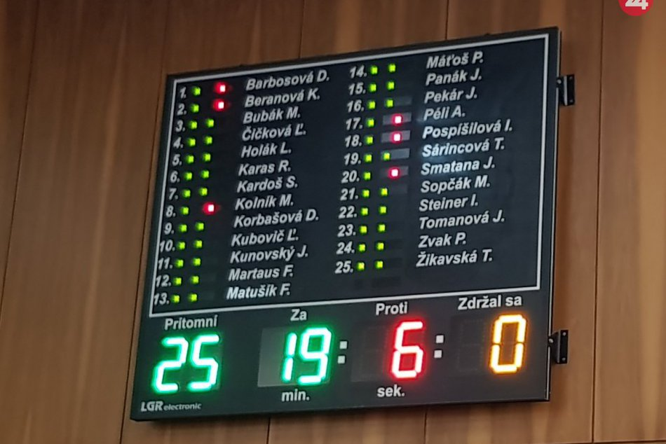 Miestne dane z nehnuteľností sa v Považskej zvýšia o 30-40 %: Takto sa hlasovalo