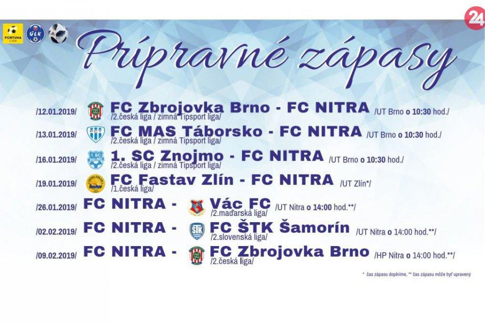 FOTO: Futbalisti FC Nitra začali prípravu na jarnú časť