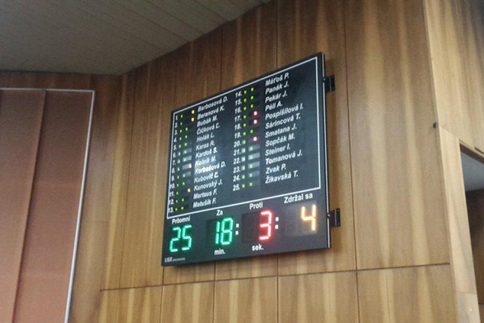 Odmena pre kontrolóra Sičáka vo výške 5129 € schválená: Takto hlasovali poslanci