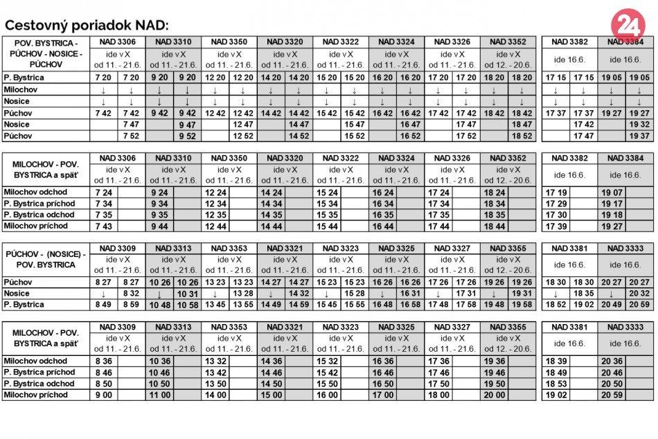 Cestovný poriadok náhradnej autobusovej dopravy (NAD) počas výluky pri Považskej