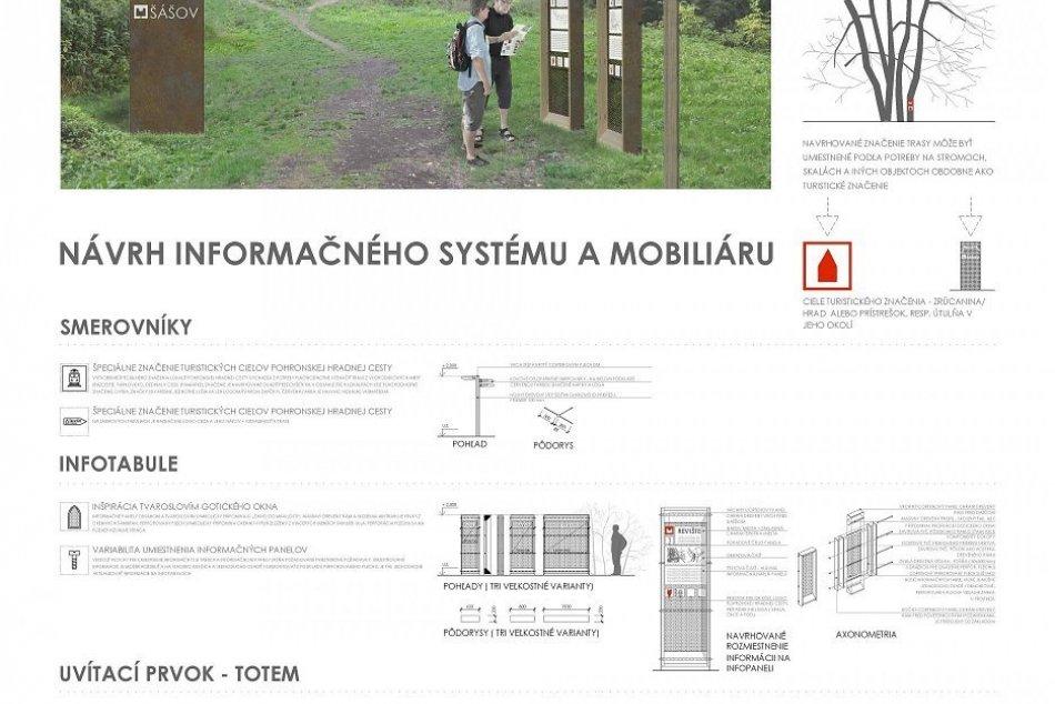 V OBRAZOCH: Jednotný mobiliár zatraktívni hrady popri Hrone