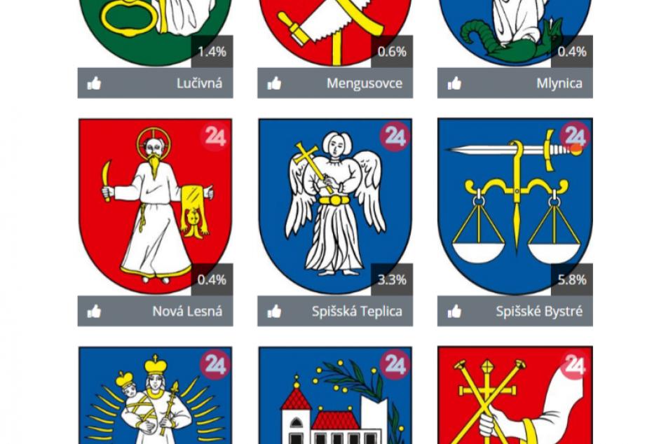 Výsledky hlasovania o najkrajší erb v Popradskom okrese