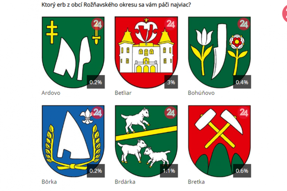 Kompletné výsledky súťaže o najkrajší erb obce Rožňavského okresu