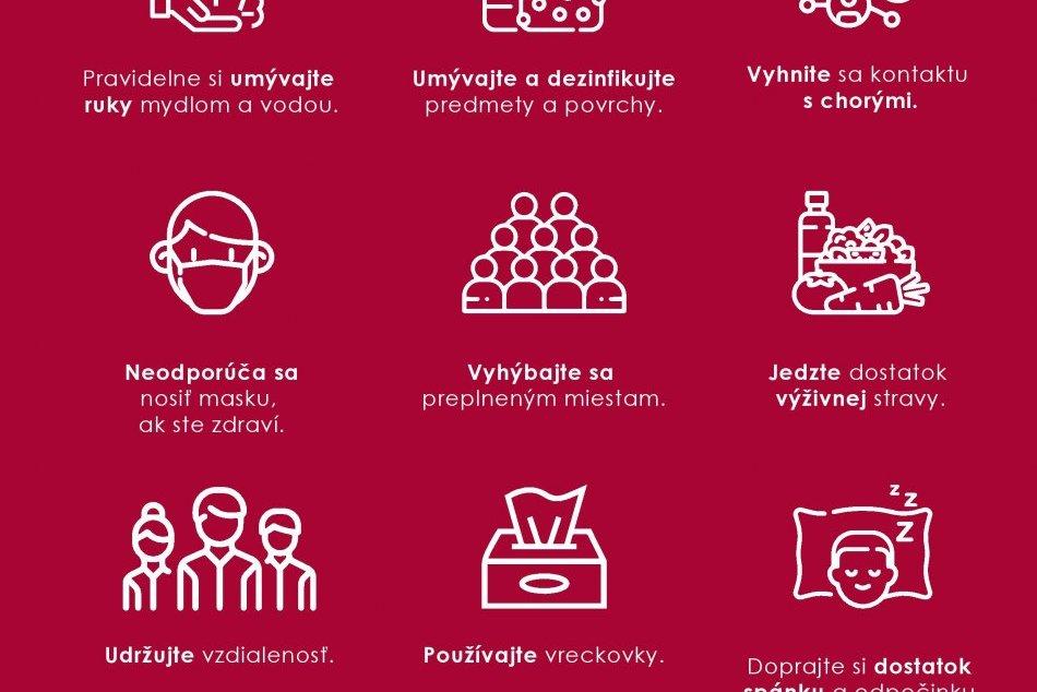 Infografika upozorňuje na opatrenia, ktoré by mali ľudia dodržiavať