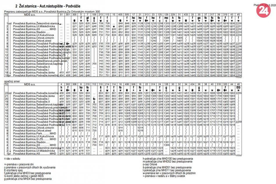 Nový cestovný poriadok MHD v Považskej Bystrici