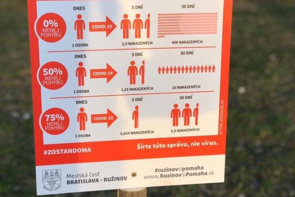 Informačné tabule v Ružinove (koronavírus)