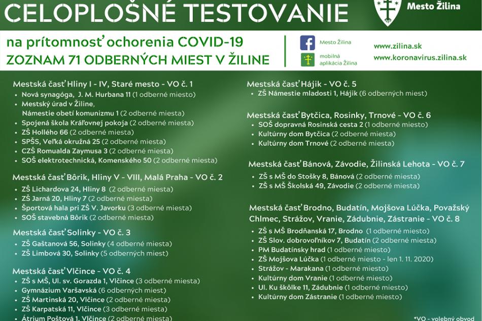 Celoplošné testovanie v Žiline: Kompletný ZOZNAM odberných miest