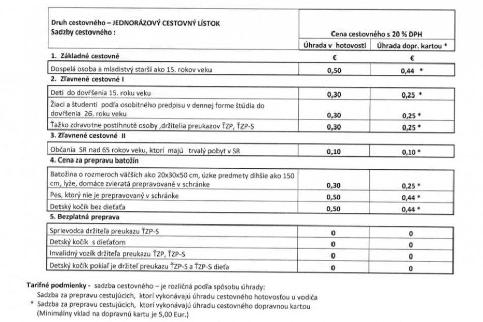 Aktuálny CENNÍK mestskej autobusovej dopravy (MAD) v Liptovskom Mikuláši