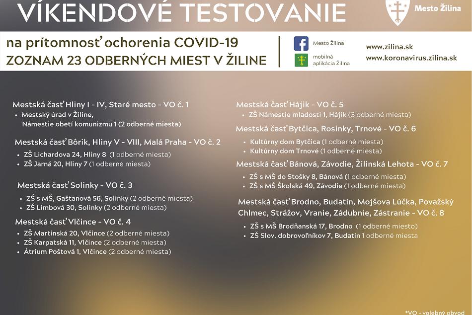 Zoznam odberových miest v Žiline (víkend 6. - 7. 2.)